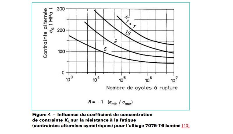 [Image: fatigue-7075-314660a.jpg]