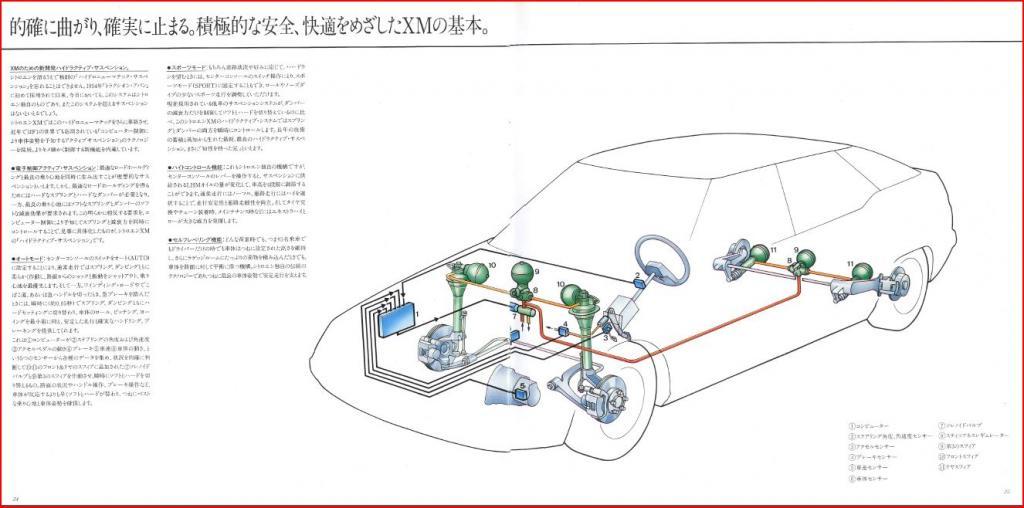 Ctalogue Japonnais de la Citroën XM (N°1) Xm-j15-2bc5306